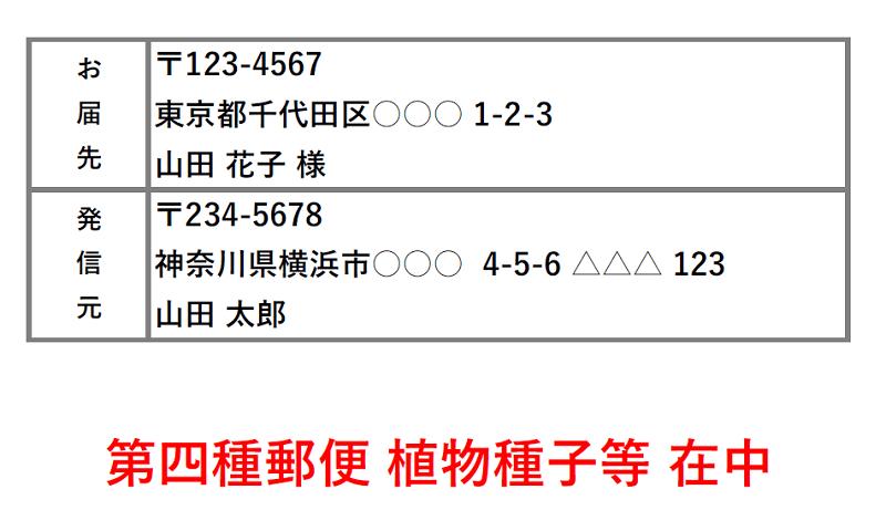 料金 第 四 種 郵便 第4種郵便物開封。種等を第4種郵便物として送付する場合の認定における